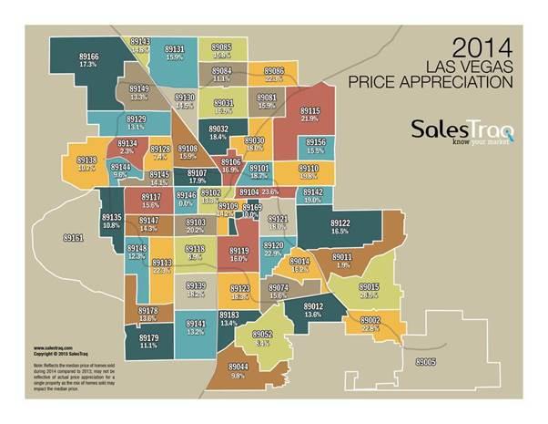 Avalon Property Management Las Vegas